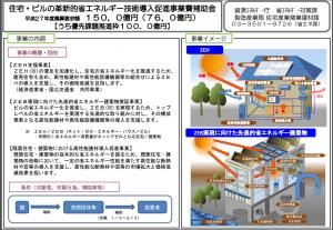 住宅ビルの革新的省エネルギー技術導入