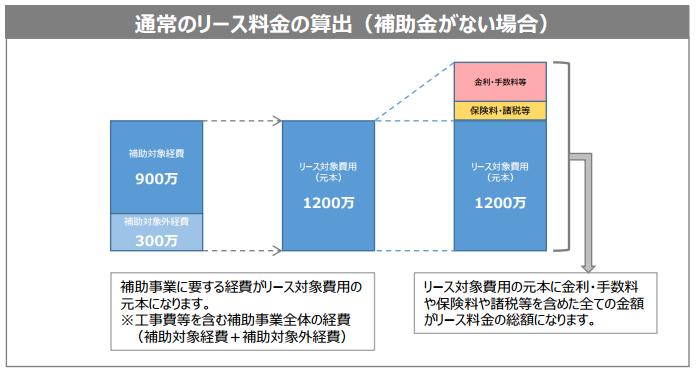 %e9%80%9a%e5%b8%b8%e3%83%aa%e3%83%bc%e3%82%b9