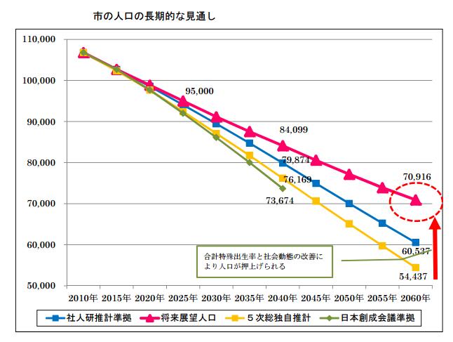 %e4%ba%ba%e5%8f%a3%e6%b8%9b%e5%b0%91